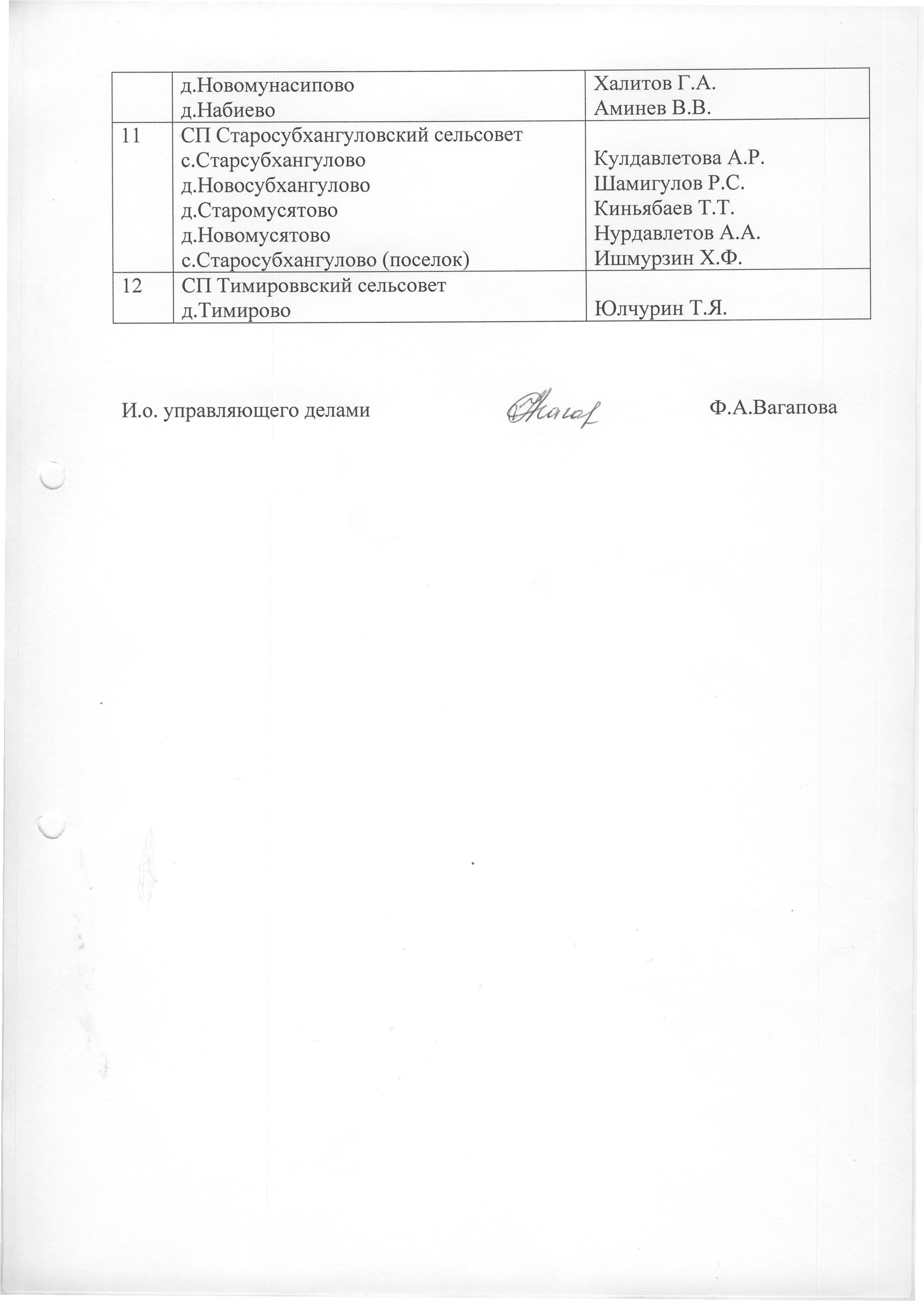 h бланк учетная форма 001 гсу